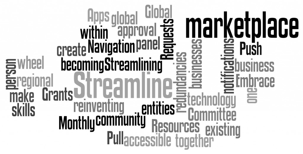 Business Concierge Word Cloud