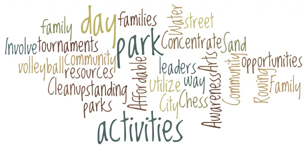 Family Oriented Events Word Cloud