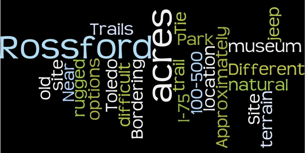 Jeep Trail Word Cloud